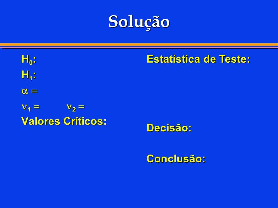 Solução H 0 : H 1 : 1 2 1 24 2 Valores Críticos: Estatística de Teste: Decisão:Conclusão: