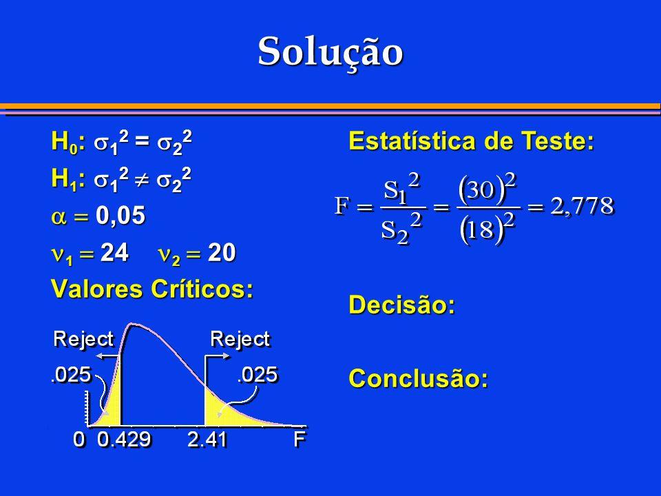 Solução H 0 : 1 2 = 2 2 H 1 : 1 2 2 2 0,05 0,05 1 24 2 20 1 24 2 20 Valores Críticos: Estatística de Teste: Decisão:Conclusão: