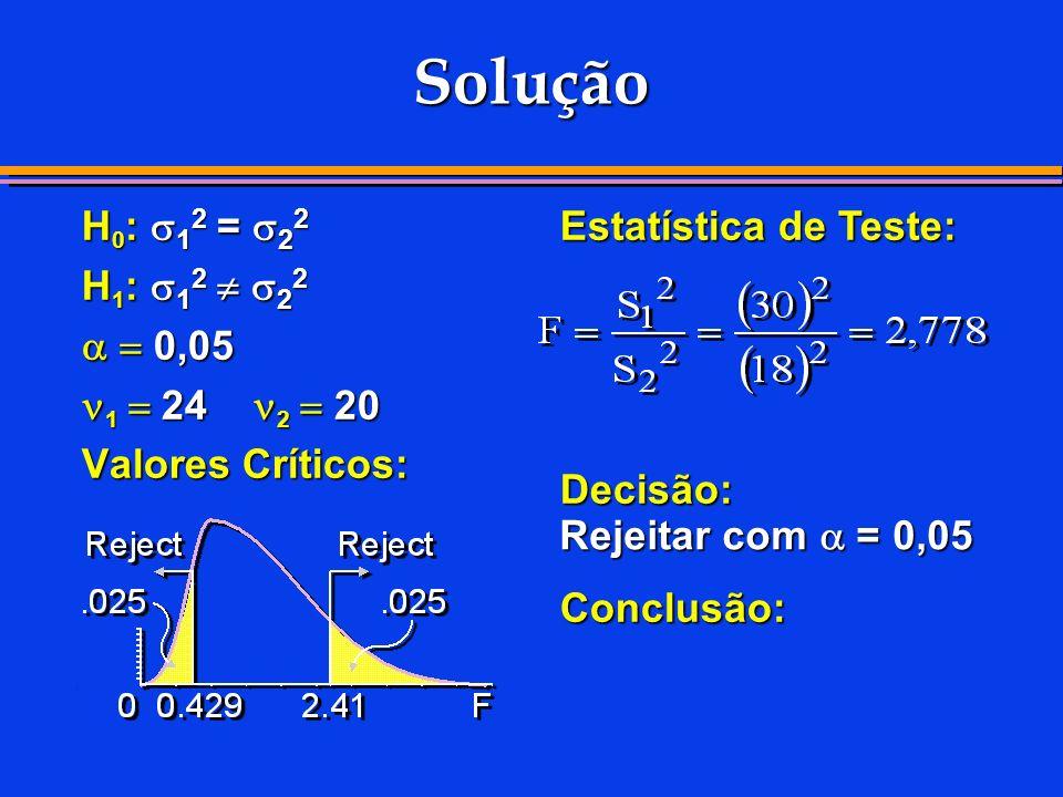 Solução H 0 : 1 2 = 2 2 H 1 : 1 2 2 2 0,05 0,05 1 24 2 20 1 24 2 20 Valores Críticos: Estatística de Teste: Decisão:Conclusão: Rejeitar com = 0,05