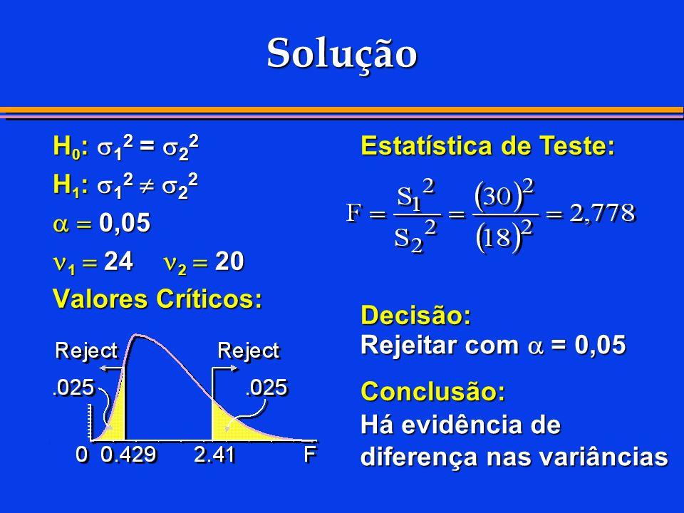 Solução H 0 : 1 2 = 2 2 H 1 : 1 2 2 2 0,05 0,05 1 24 2 20 1 24 2 20 Valores Críticos: Estatística de Teste: Decisão:Conclusão: Rejeitar com = 0,05 Há