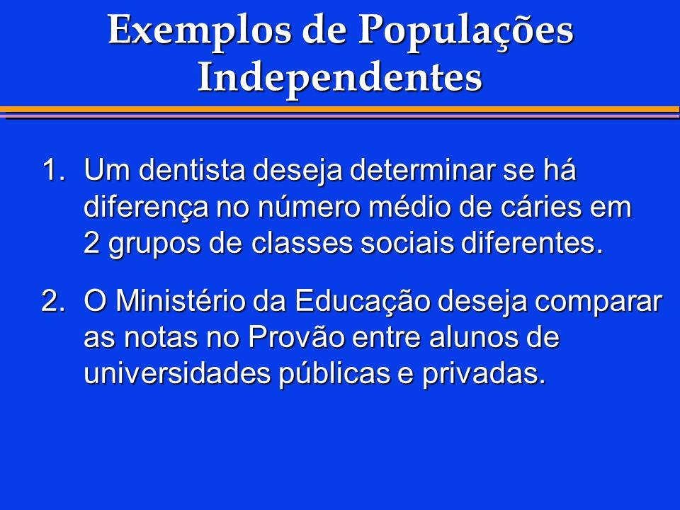 Exemplos de Populações Independentes 1.Um dentista deseja determinar se há diferença no número médio de cáries em 2 grupos de classes sociais diferent