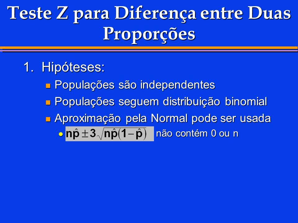 Teste Z para Diferença entre Duas Proporções 1.Hipóteses: Populações são independentes Populações são independentes Populações seguem distribuição bin