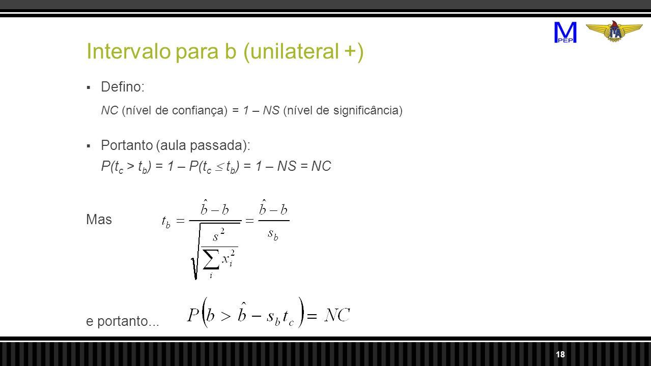 Intervalo para b (unilateral +) Defino: NC (nível de confiança) = 1 – NS (nível de significância) Portanto (aula passada): P(t c > t b ) = 1 – P(t c t