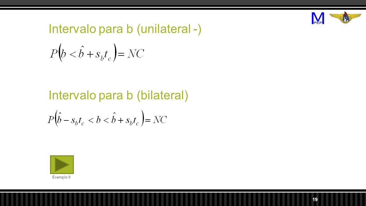 Intervalo para b (unilateral -) 19 Intervalo para b (bilateral) Exemplo 9