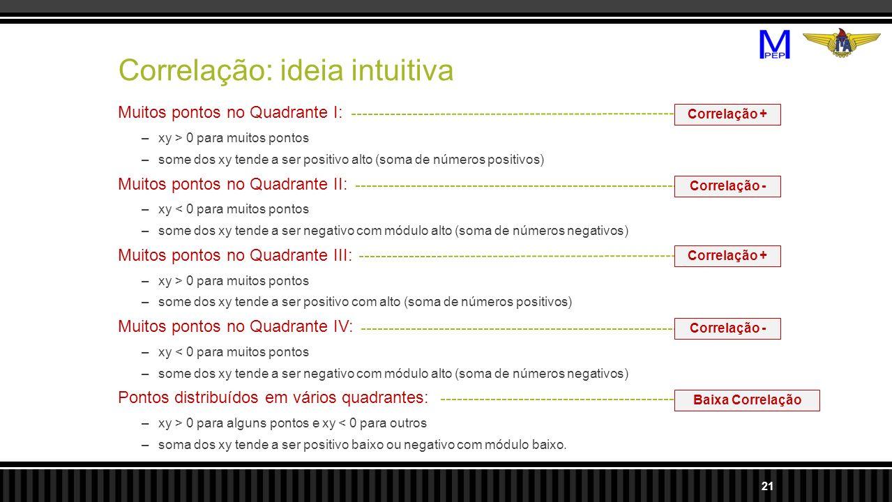 Correlação: ideia intuitiva Muitos pontos no Quadrante I: –xy > 0 para muitos pontos –some dos xy tende a ser positivo alto (soma de números positivos