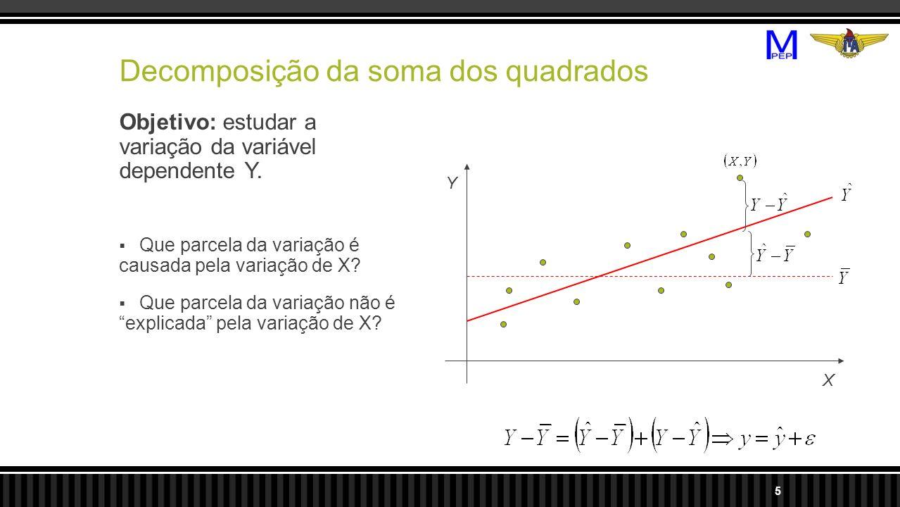 Decomposição da soma dos quadrados Objetivo: estudar a variação da variável dependente Y. Que parcela da variação é causada pela variação de X? Que pa