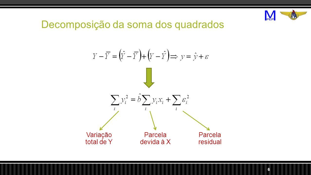 Decomposição da soma dos quadrados 6 Variação total de Y Parcela devida à X Parcela residual