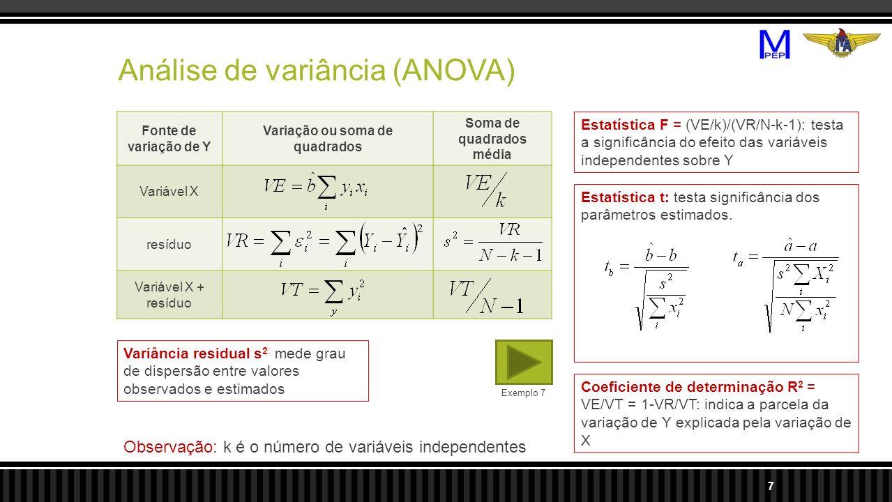 Análise de variância (ANOVA) 7 Fonte de variação de Y Variação ou soma de quadrados Soma de quadrados média Variável X resíduo Variável X + resíduo Es