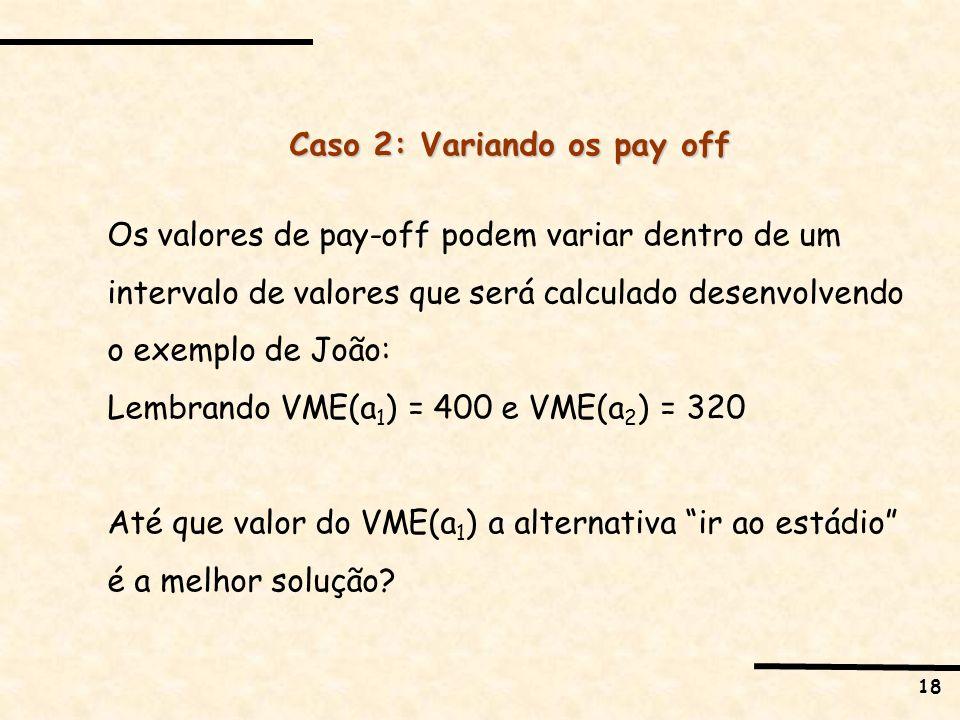 18 Caso 2: Variando os pay off Os valores de pay-off podem variar dentro de um intervalo de valores que será calculado desenvolvendo o exemplo de João