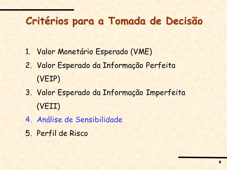 4 Critérios para a Tomada de Decisão 1.Valor Monetário Esperado (VME) 2.Valor Esperado da Informação Perfeita (VEIP) 3.Valor Esperado da Informação Im