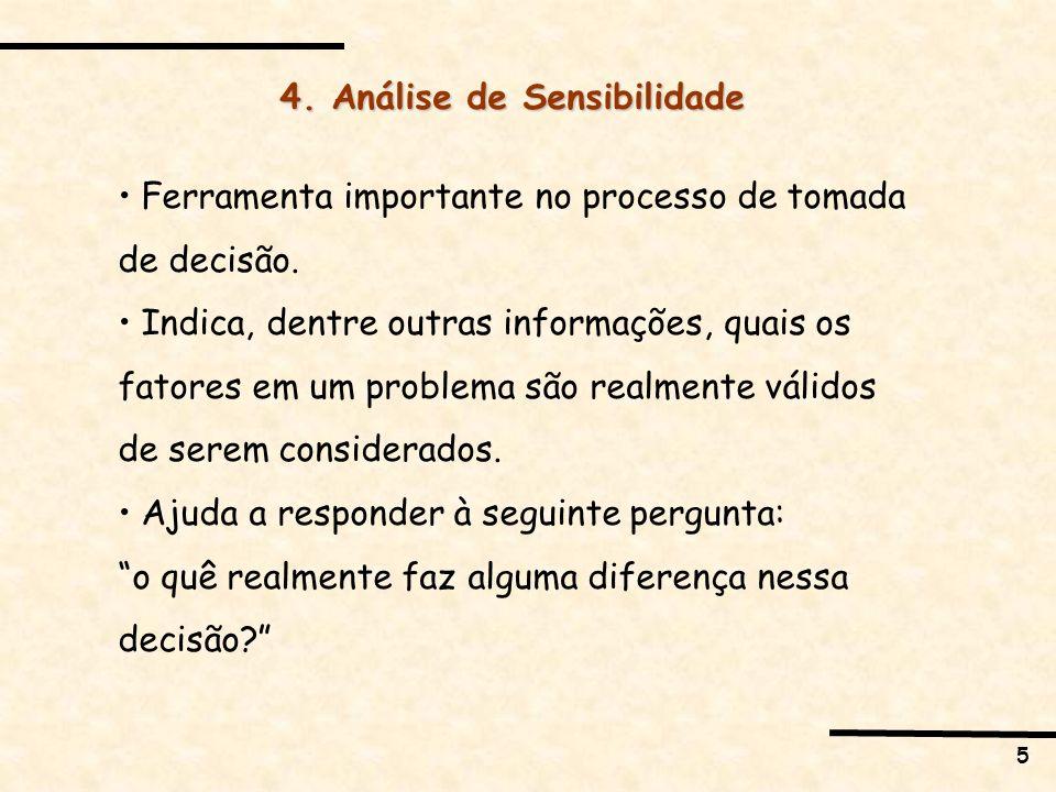 5 4. Análise de Sensibilidade Ferramenta importante no processo de tomada de decisão. Indica, dentre outras informações, quais os fatores em um proble