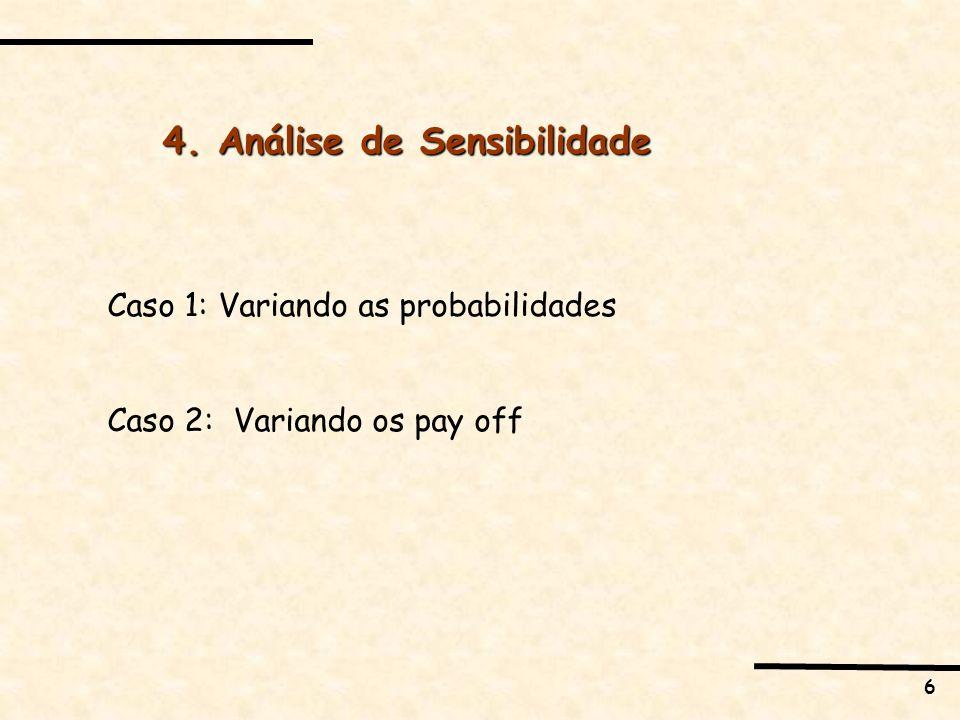 6 4. Análise de Sensibilidade Caso 1: Variando as probabilidades Caso 2: Variando os pay off