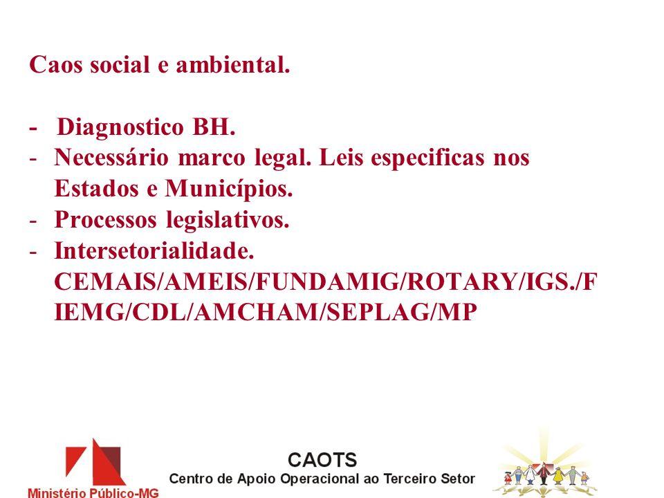 Caos social e ambiental.- Diagnostico BH. -Necessário marco legal.