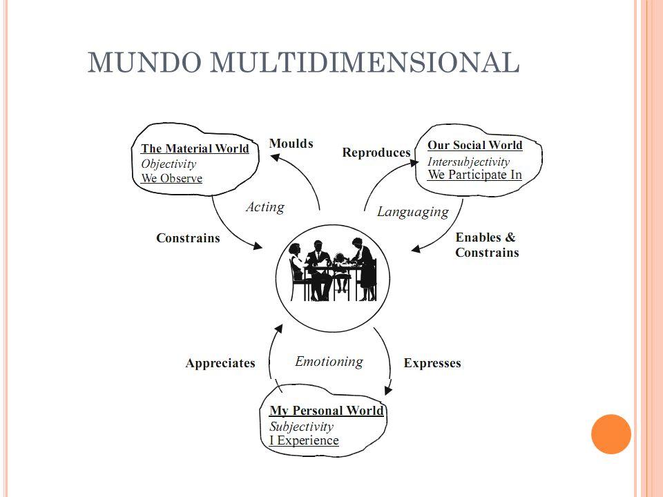 MUNDO MULTIDIMENSIONAL