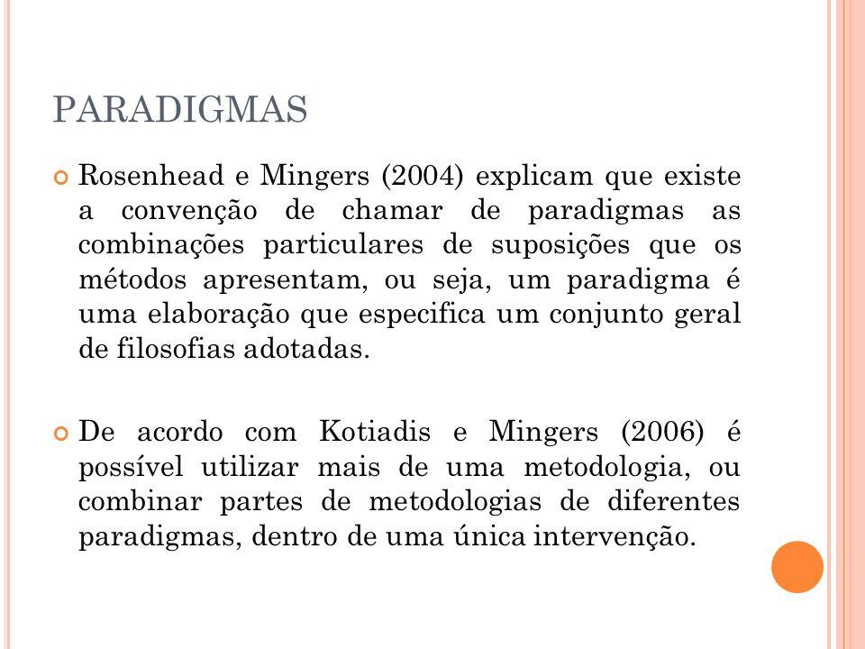 PARADIGMAS Rosenhead e Mingers (2004) explicam que existe a convenção de chamar de paradigmas as combinações particulares de suposições que os métodos