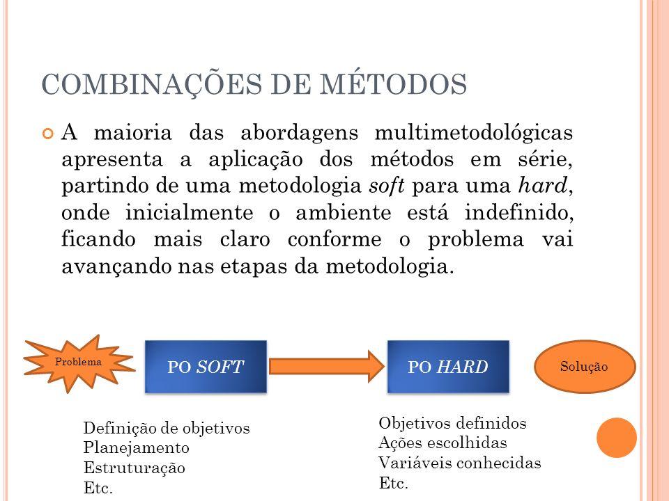 A maioria das abordagens multimetodológicas apresenta a aplicação dos métodos em série, partindo de uma metodologia soft para uma hard, onde inicialme