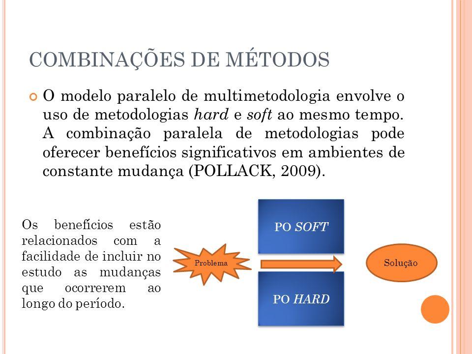 O modelo paralelo de multimetodologia envolve o uso de metodologias hard e soft ao mesmo tempo. A combinação paralela de metodologias pode oferecer be