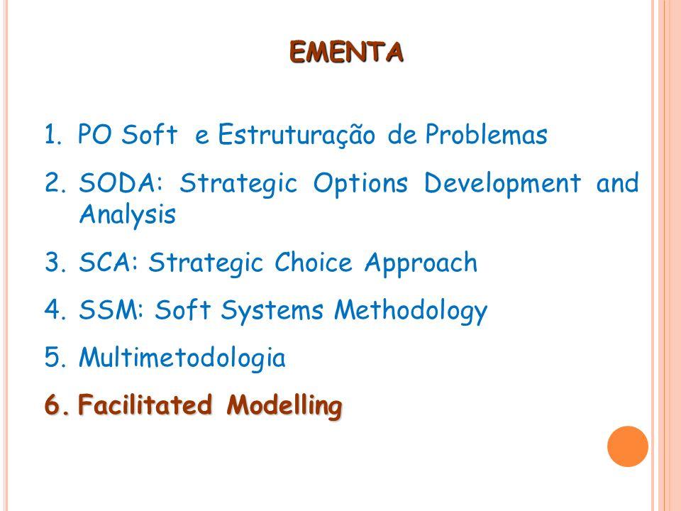 EMENTA 1.PO Soft e Estruturação de Problemas 2.SODA: Strategic Options Development and Analysis 3.SCA: Strategic Choice Approach 4.SSM: Soft Systems M
