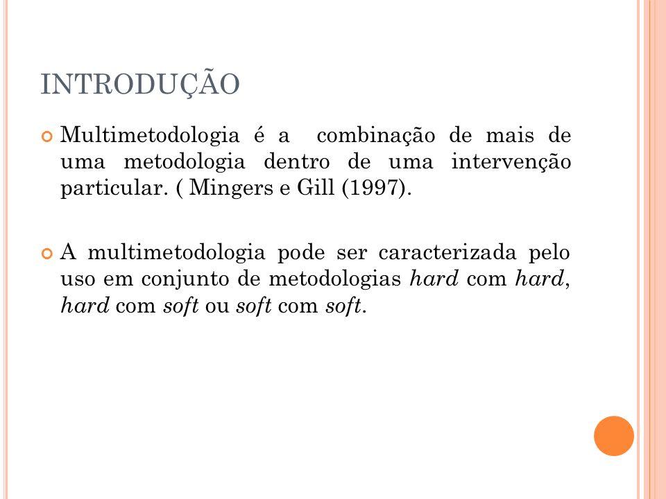 INTRODUÇÃO Multimetodologia é a combinação de mais de uma metodologia dentro de uma intervenção particular. ( Mingers e Gill (1997). A multimetodologi