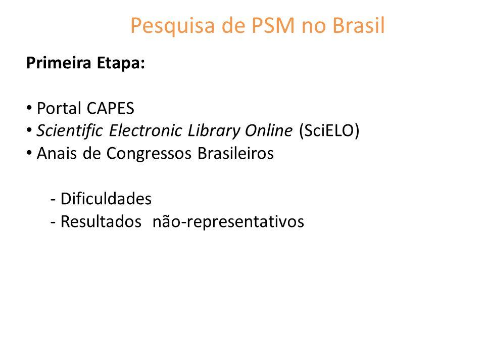 Pesquisa de PSM no Brasil Primeira Etapa: Portal CAPES Scientific Electronic Library Online (SciELO) Anais de Congressos Brasileiros - Dificuldades -