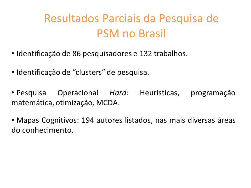 Resultados Parciais da Pesquisa de PSM no Brasil Identificação de 86 pesquisadores e 132 trabalhos. Identificação de clusters de pesquisa. Pesquisa Op
