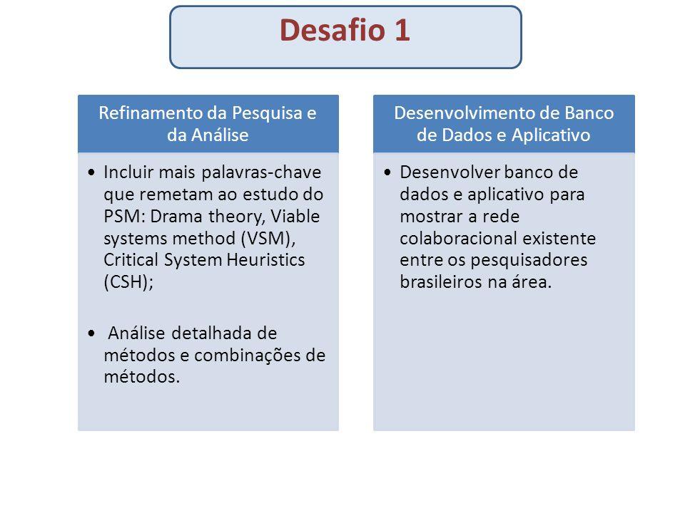 Desafio 1 Refinamento da Pesquisa e da Análise Incluir mais palavras-chave que remetam ao estudo do PSM: Drama theory, Viable systems method (VSM), Cr