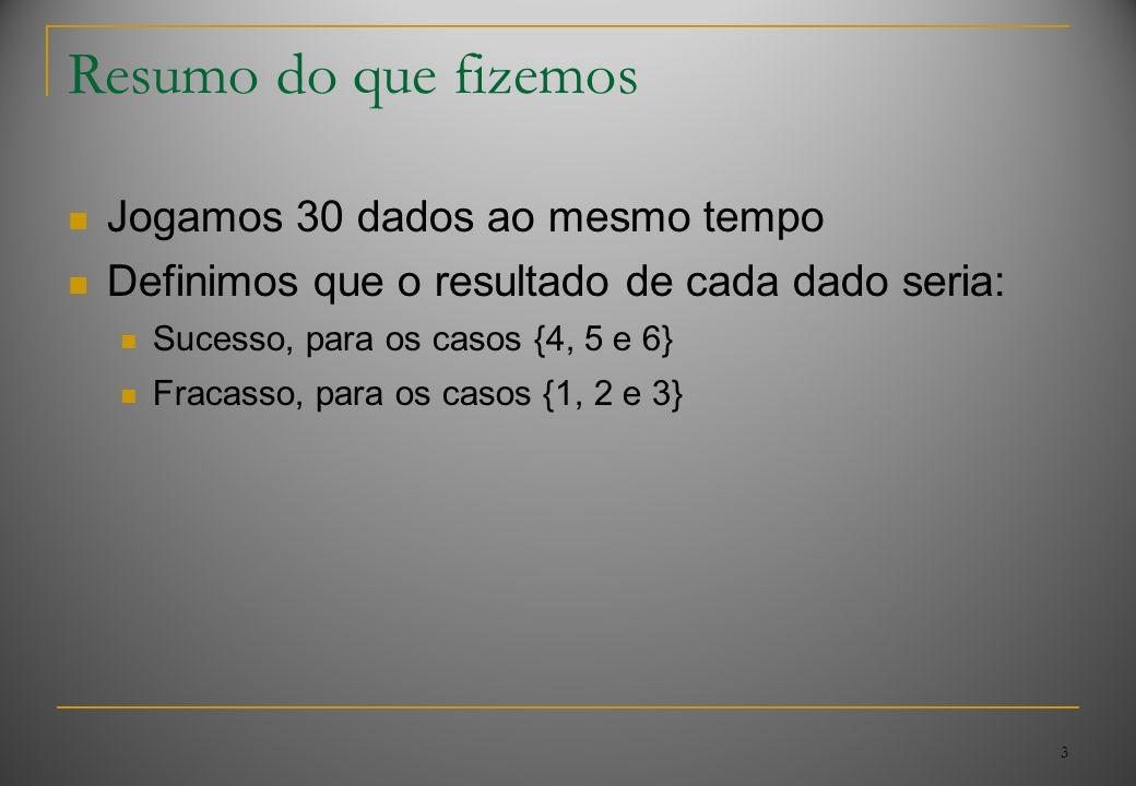 3 Resumo do que fizemos Jogamos 30 dados ao mesmo tempo Definimos que o resultado de cada dado seria: Sucesso, para os casos {4, 5 e 6} Fracasso, para