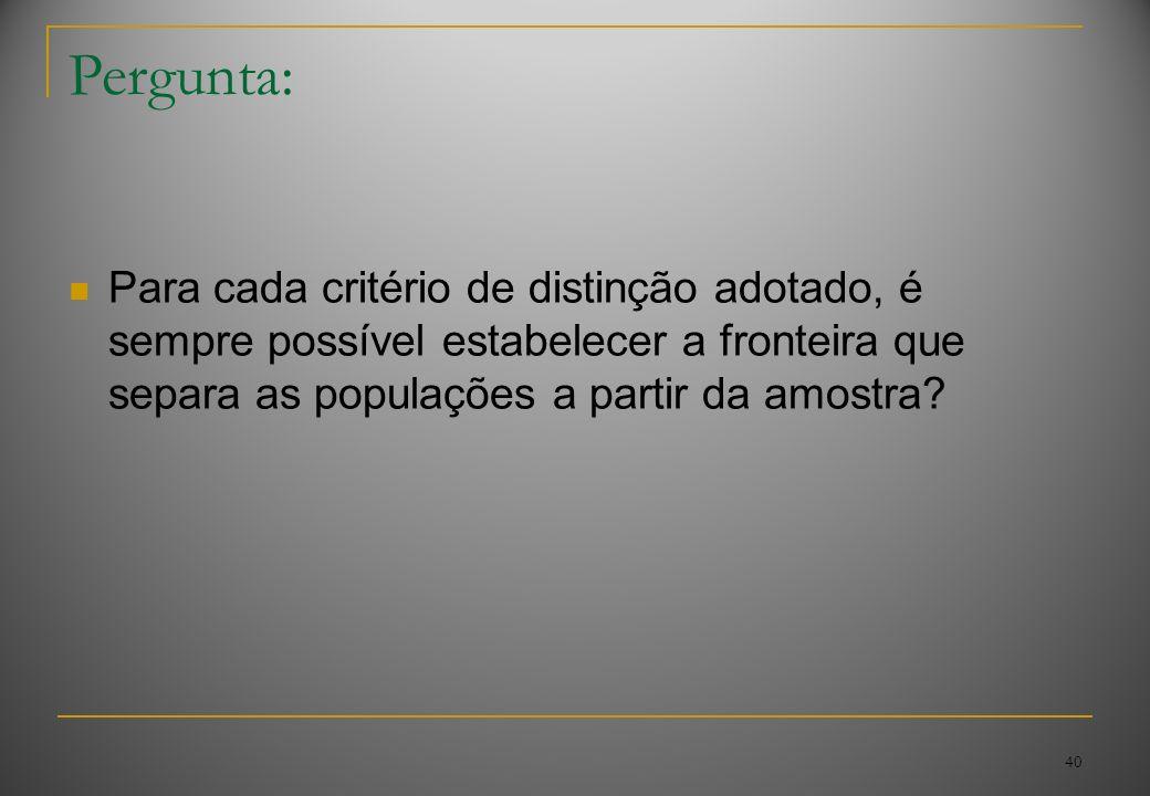 40 Pergunta: Para cada critério de distinção adotado, é sempre possível estabelecer a fronteira que separa as populações a partir da amostra?
