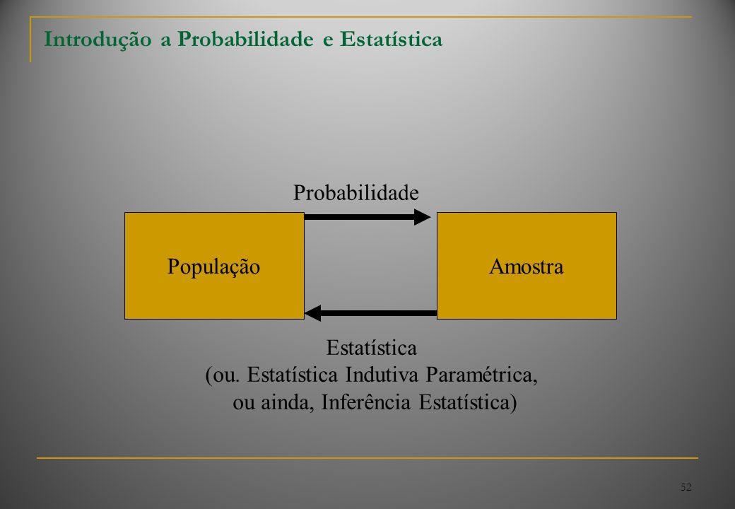 52 Introdução a Probabilidade e Estatística PopulaçãoAmostra Probabilidade Estatística (ou. Estatística Indutiva Paramétrica, ou ainda, Inferência Est