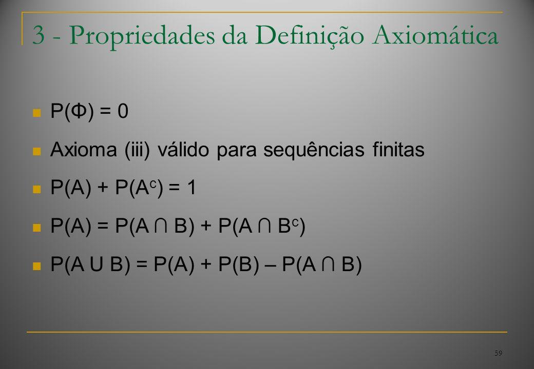 59 3 - Propriedades da Definição Axiomática P(Φ) = 0 Axioma (iii) válido para sequências finitas P(A) + P(A c ) = 1 P(A) = P(A B) + P(A B c ) P(A U B)