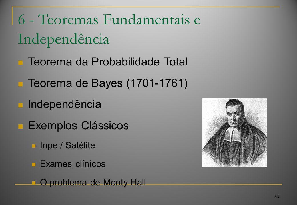 62 6 - Teoremas Fundamentais e Independência Teorema da Probabilidade Total Teorema de Bayes (1701-1761) Independência Exemplos Clássicos Inpe / Satél