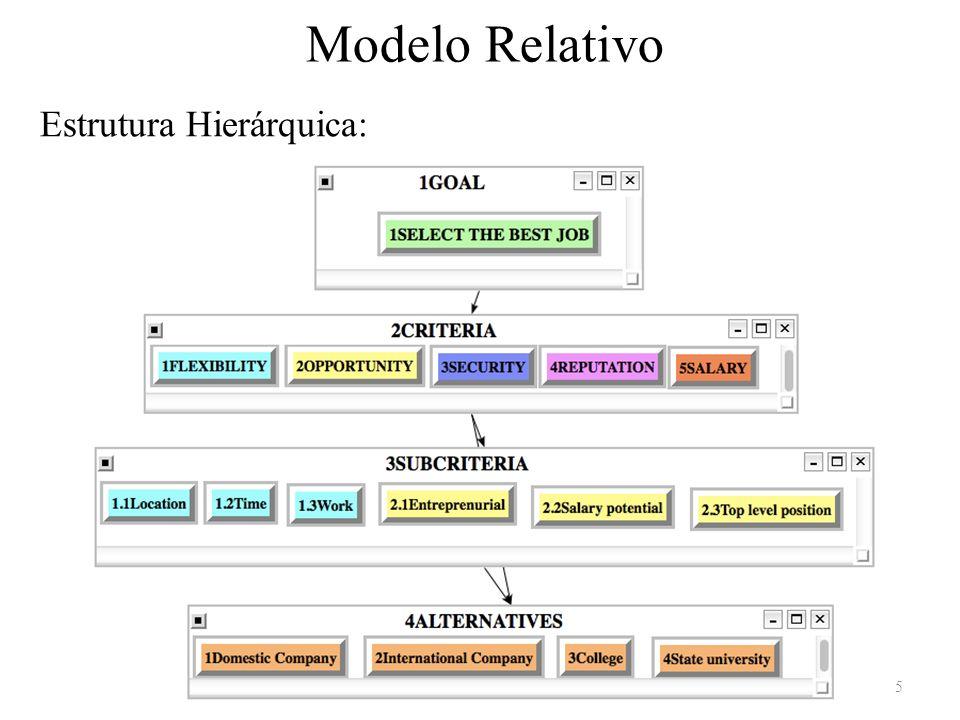 Modelo Relativo Estrutura Hierárquica: 5