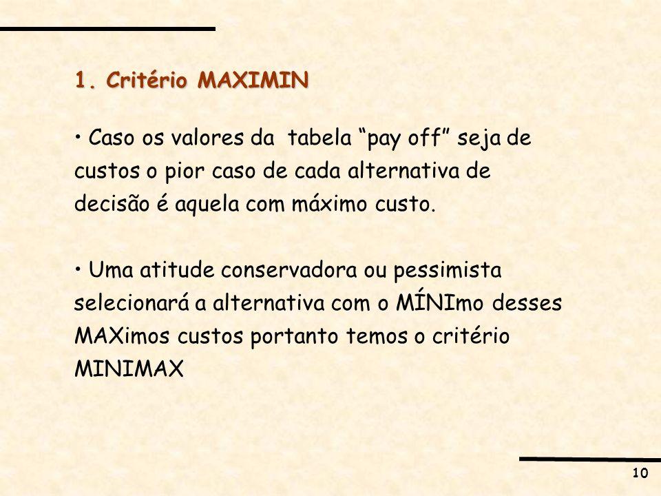 10 1. Critério MAXIMIN Caso os valores da tabela pay off seja de custos o pior caso de cada alternativa de decisão é aquela com máximo custo. Uma atit