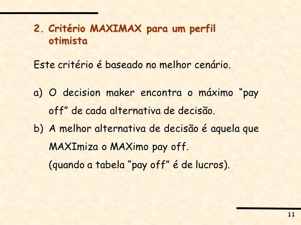 11 2. Critério MAXIMAX para um perfil otimista Este critério é baseado no melhor cenário. a)O decision maker encontra o máximo pay off de cada alterna