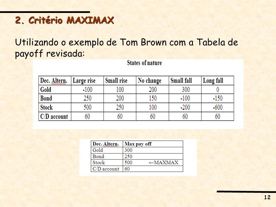 12 2. Critério MAXIMAX Utilizando o exemplo de Tom Brown com a Tabela de payoff revisada: