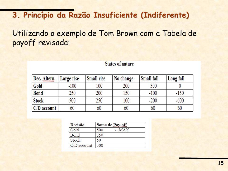 15 3. Princípio da Razão Insuficiente (Indiferente) Utilizando o exemplo de Tom Brown com a Tabela de payoff revisada: