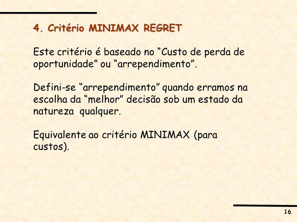 16 4. Critério MINIMAX REGRET Este critério é baseado no Custo de perda de oportunidade ou arrependimento. Defini-se arrependimento quando erramos na