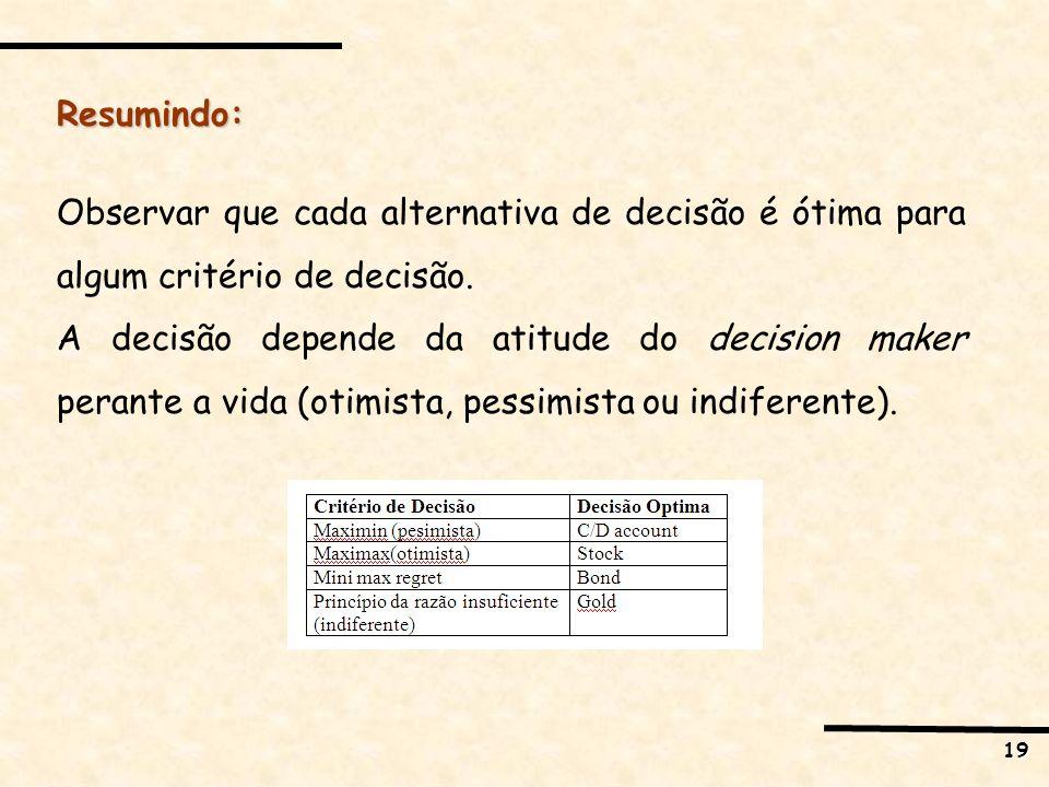 19 Resumindo: Observar que cada alternativa de decisão é ótima para algum critério de decisão. A decisão depende da atitude do decision maker perante