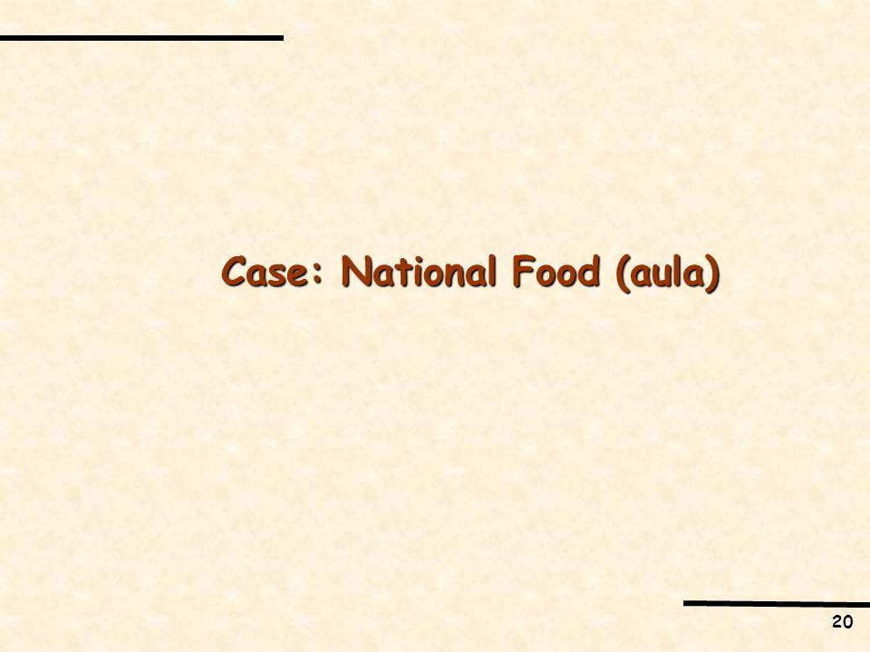 20 Case: National Food (aula)
