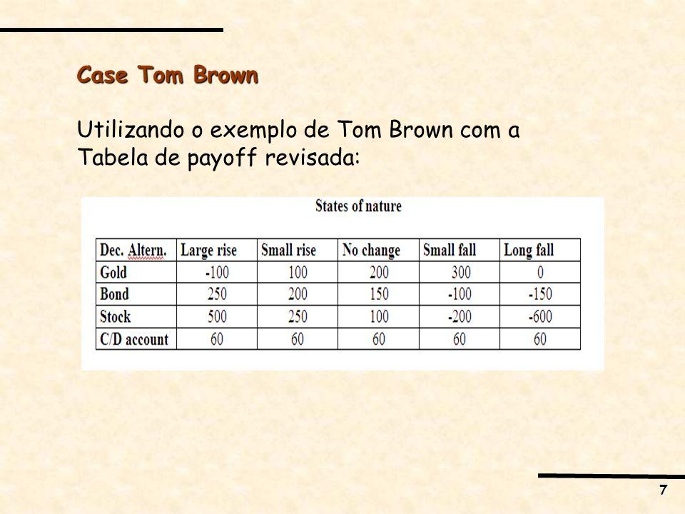 7 Case Tom Brown Utilizando o exemplo de Tom Brown com a Tabela de payoff revisada: