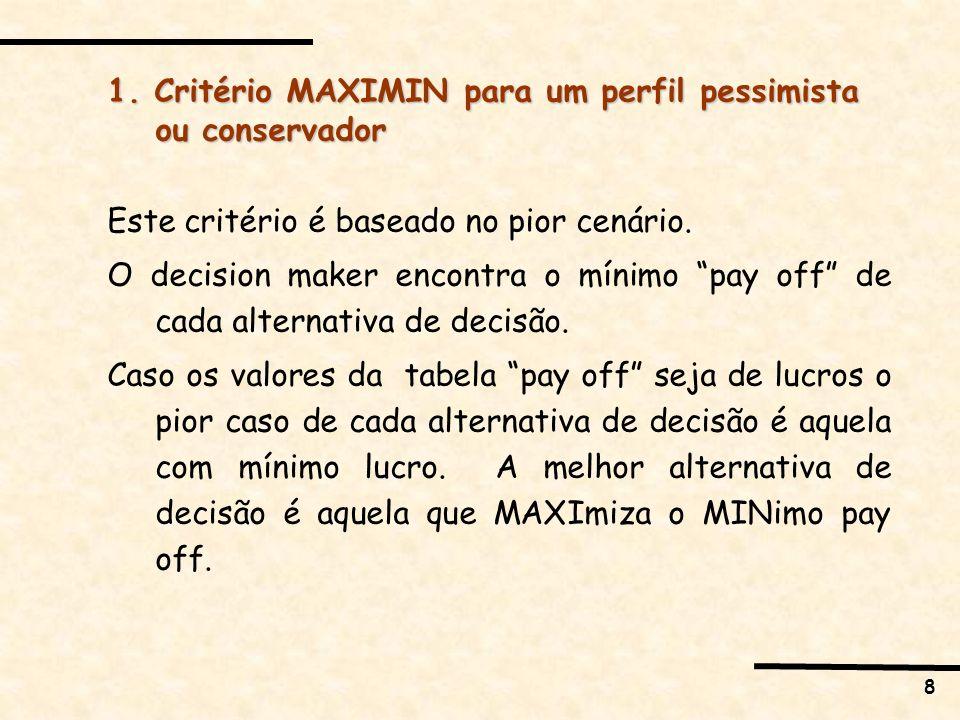 8 1. Critério MAXIMIN para um perfil pessimista ou conservador Este critério é baseado no pior cenário. O decision maker encontra o mínimo pay off de