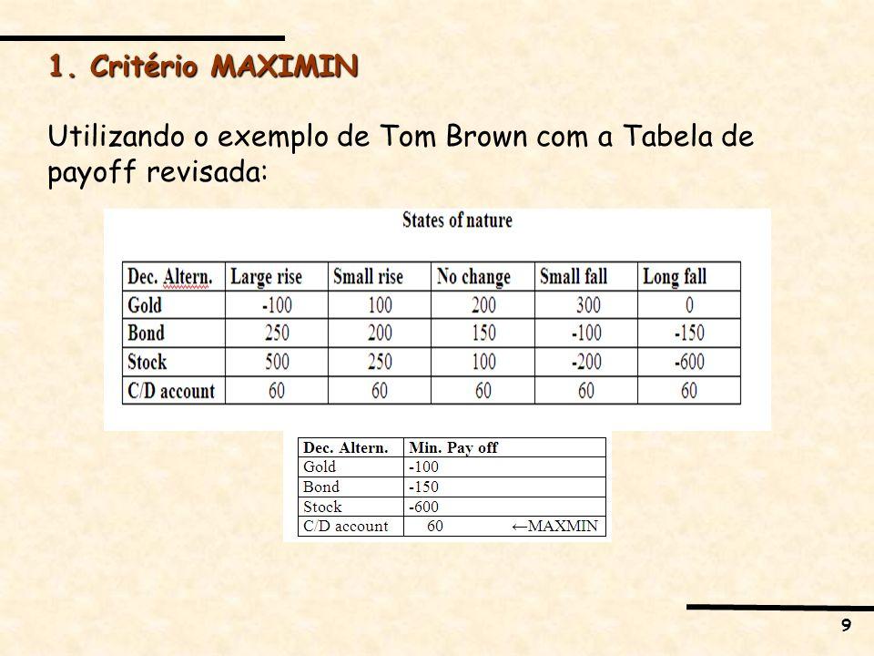 9 1. Critério MAXIMIN Utilizando o exemplo de Tom Brown com a Tabela de payoff revisada: