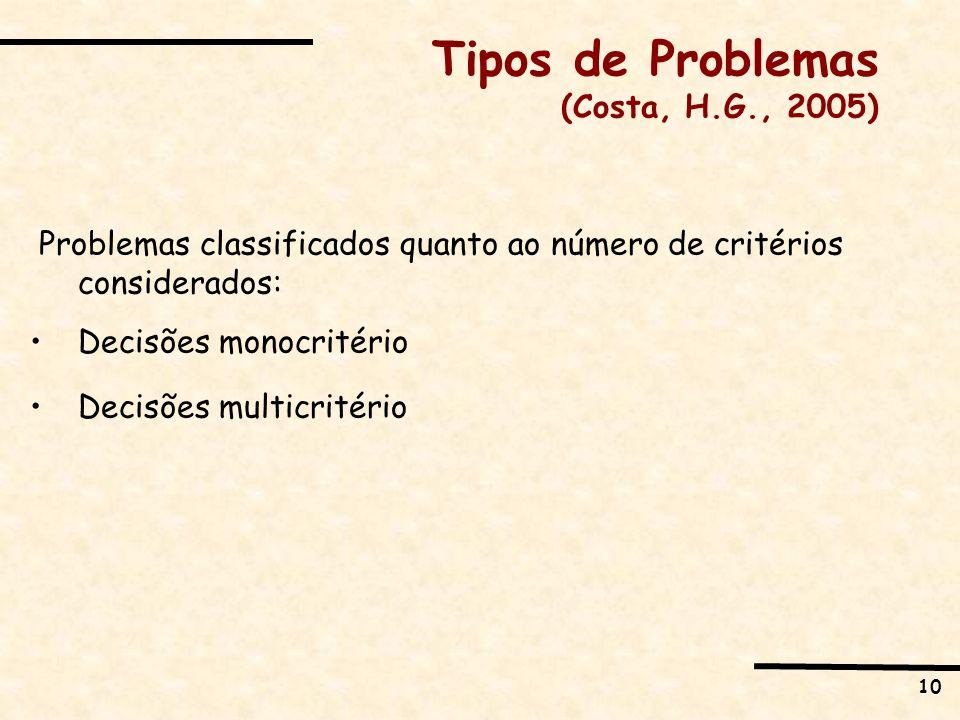 10 Tipos de Problemas (Costa, H.G., 2005) Problemas classificados quanto ao número de critérios considerados: Decisões monocritério Decisões multicrit