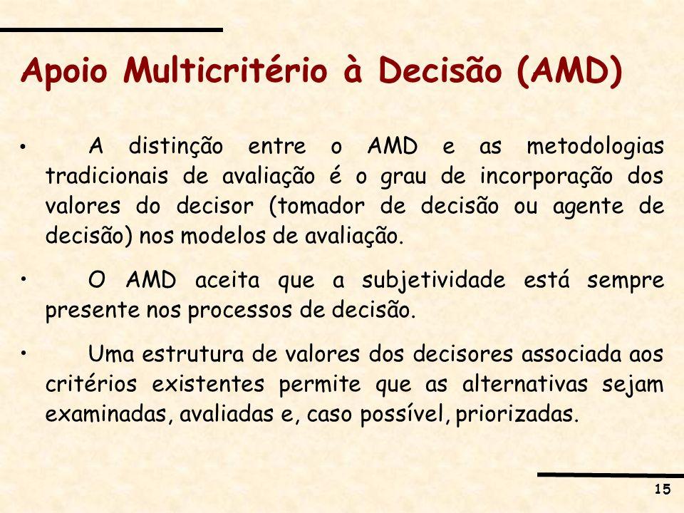15 Apoio Multicritério à Decisão (AMD) A distinção entre o AMD e as metodologias tradicionais de avaliação é o grau de incorporação dos valores do dec