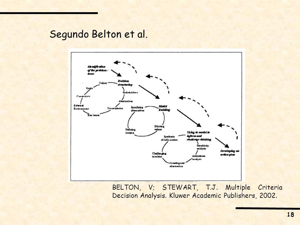 18 BELTON, V; STEWART, T.J. Multiple Criteria Decision Analysis. Kluwer Academic Publishers, 2002. Segundo Belton et al.