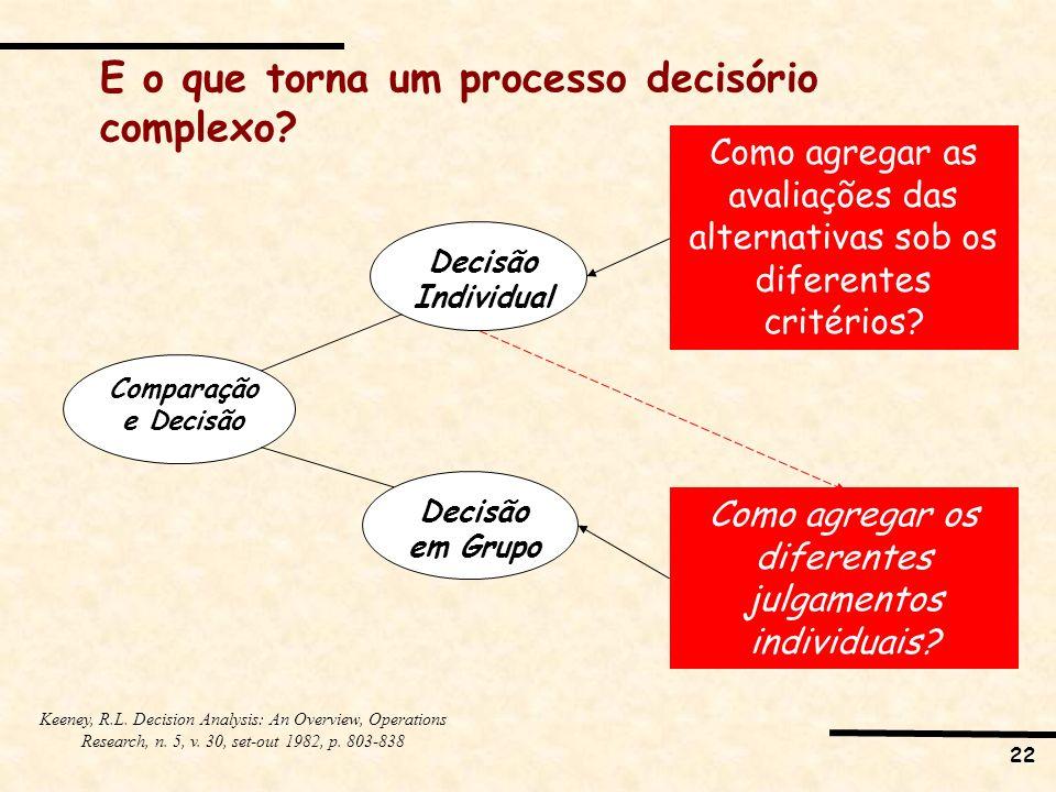 22 E o que torna um processo decisório complexo? Comparação e Decisão Como agregar as avaliações das alternativas sob os diferentes critérios? Decisão