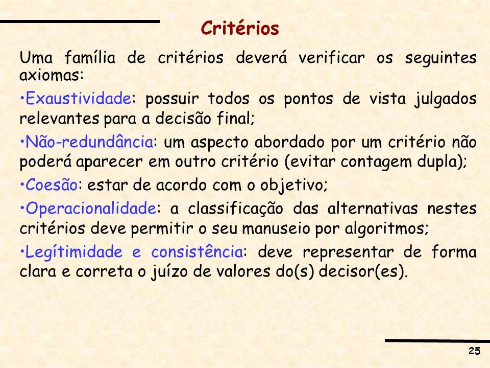 25 Critérios Uma família de critérios deverá verificar os seguintes axiomas: Exaustividade: possuir todos os pontos de vista julgados relevantes para