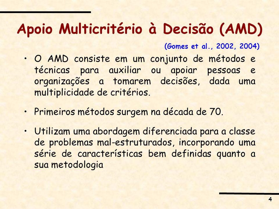 4 Apoio Multicritério à Decisão (AMD) (Gomes et al., 2002, 2004) O AMD consiste em um conjunto de métodos e técnicas para auxiliar ou apoiar pessoas e