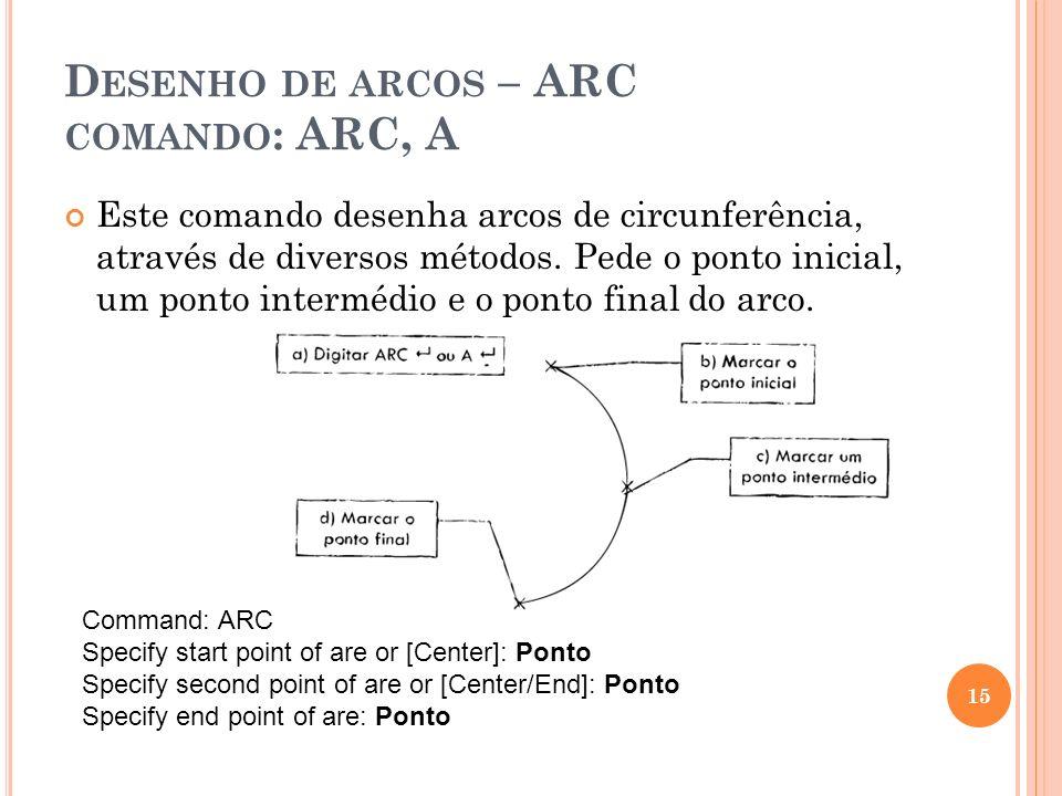 D ESENHO DE ARCOS – ARC COMANDO : ARC, A Este comando desenha arcos de circunferência, através de diversos métodos. Pede o ponto inicial, um ponto int