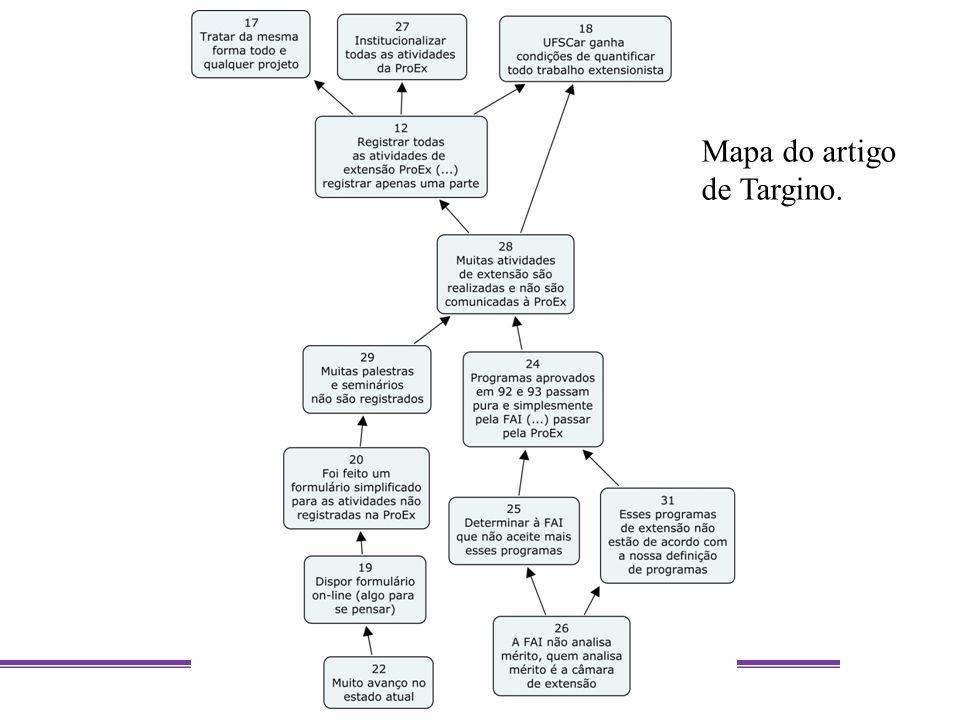Mapa do artigo de Targino.